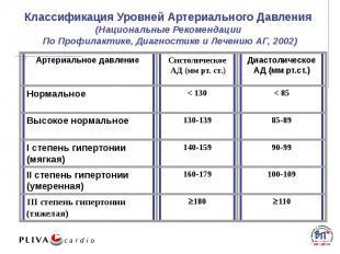 Классификация Уровней Артериального Давления (Национальные Рекомендации По Профи
