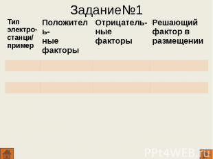 Задание№1