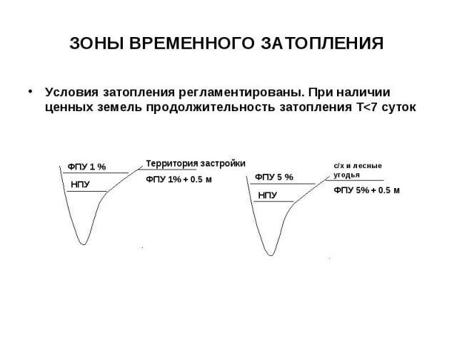 Условия затопления регламентированы. При наличии ценных земель продолжительность затопления Т<7 суток Условия затопления регламентированы. При наличии ценных земель продолжительность затопления Т<7 суток