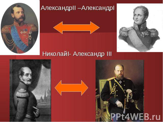 АлександрII –АлександрI АлександрII –АлександрI