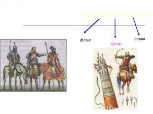 конница конница тяжелая лёгкая