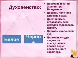 Духовенство: Церковный устав (принят при Владимире) Церковь получила широкие пра