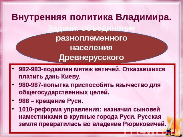 Внутренняя политика Владимира. 982-983-подавлен мятеж вятичей. Отказавшихся платить дань Киеву. 980-987-попытка приспособить язычество для общегосударственных целей. 988 – крещение Руси. 1010-реформа управления: назначил сыновей наместниками в крупн…