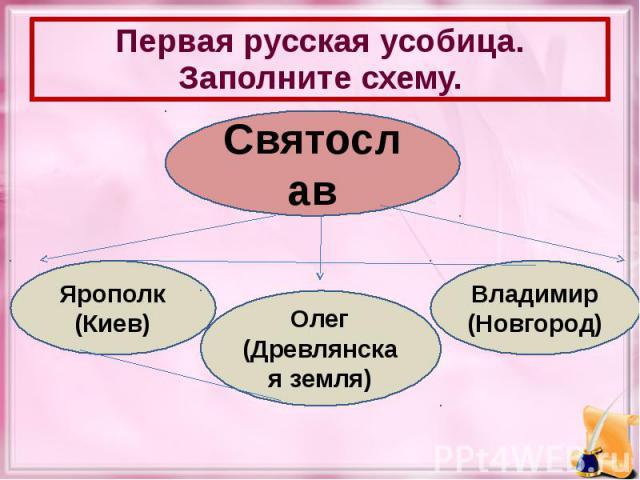 Первая русская усобица. Заполните схему.