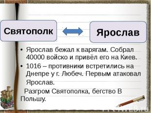 Ярослав бежал к варягам. Собрал 40000 войско и привёл его на Киев. Ярослав бежал