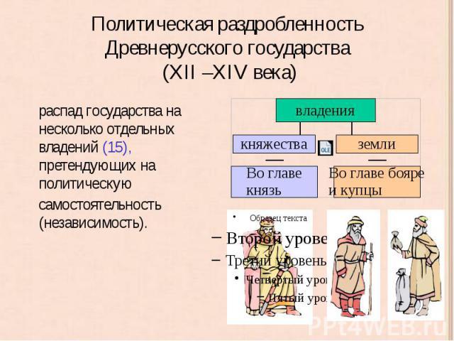 Политическая раздробленность Древнерусского государства (XII –XIV века) распад государства на несколько отдельных владений (15), претендующих на политическую самостоятельность (независимость).