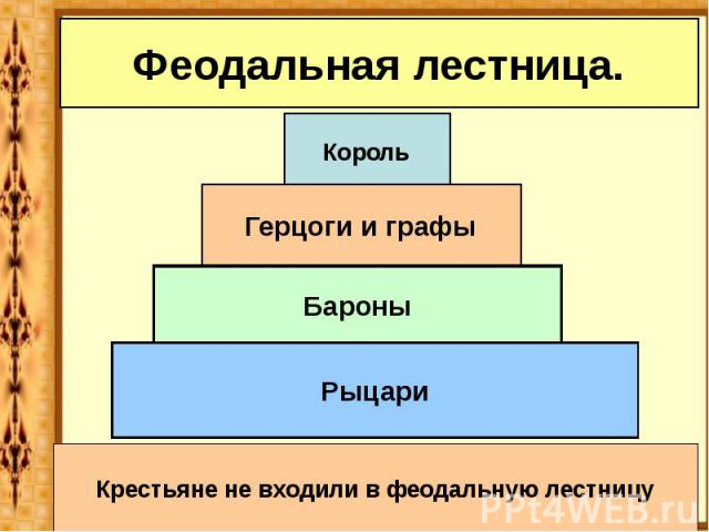 Феодальная лестница.