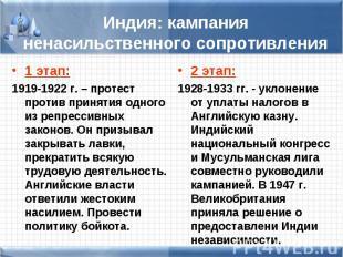 1 этап: 1 этап: 1919-1922 г. – протест против принятия одного из репрессивных за