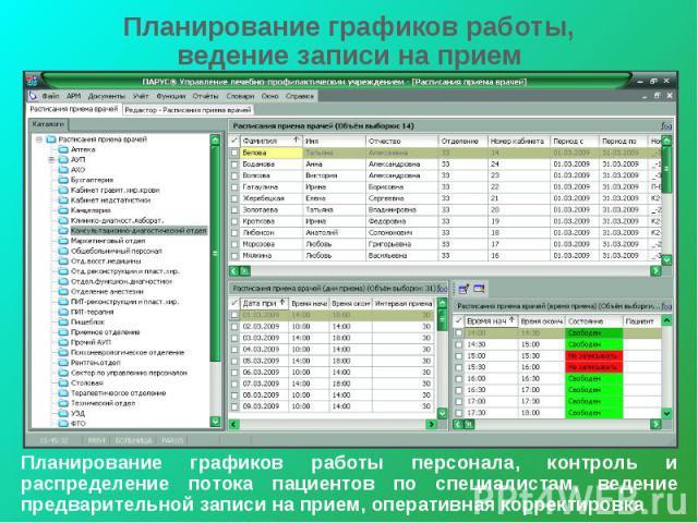 Планирование графиков работы, ведение записи на прием Планирование графиков работы персонала, контроль и распределение потока пациентов по специалистам, ведение предварительной записи на прием, оперативная корректировка