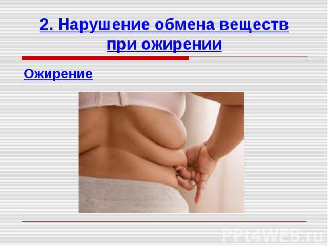Ожирение Ожирение
