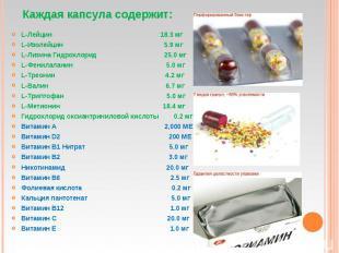 L-Лейцин 18.3 мг L-Лейцин 18.3 мг L-Изолейцин 5.9 мг L-Лизина Гидрохлорид 25.0 м