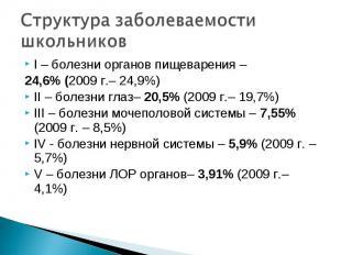 I – болезни органов пищеварения – I – болезни органов пищеварения – 24,6% (2009