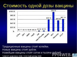 Стоимость одной дозы вакцины
