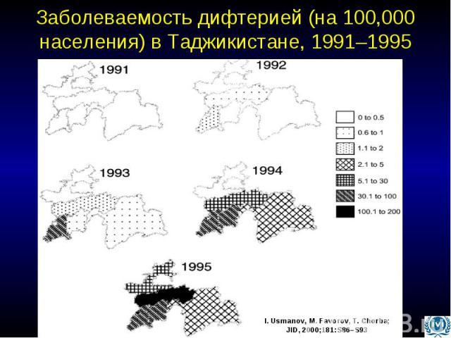 Заболеваемость дифтерией (на 100,000 населения) в Таджикистане, 1991–1995