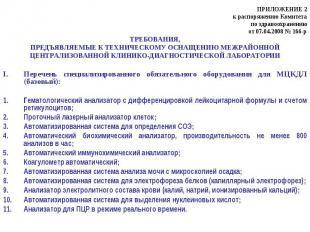 ПРИЛОЖЕНИЕ 2 ПРИЛОЖЕНИЕ 2 к распоряжению Комитета по здравоохранению от 07.04.20