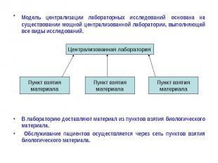 Модель централизации лабораторных исследований основана на существовании мощной