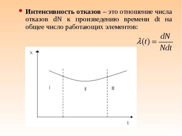 Интенсивность отказов – это отношение числа отказов dN к произведению времени dt на общее число работающих элементов: Интенсивность отказов – это отношение числа отказов dN к произведению времени dt на общее число работающих элементов: