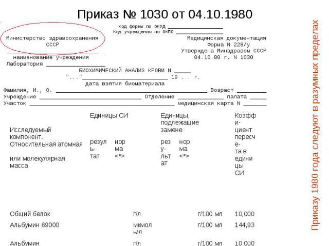 Приказ № 1030 от 04.10.1980