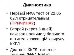 Первый ИФА тест от 22.05 был отрицательным (ПРИЧИНА?) Первый ИФА тест от 22.05 б