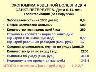 ЭКОНОМИКА ЯЗВЕННОЙ БОЛЕЗНИ ДЛЯ САНКТ-ПЕТЕРБУРГА. Дети 0-14 лет. Госпитализация (