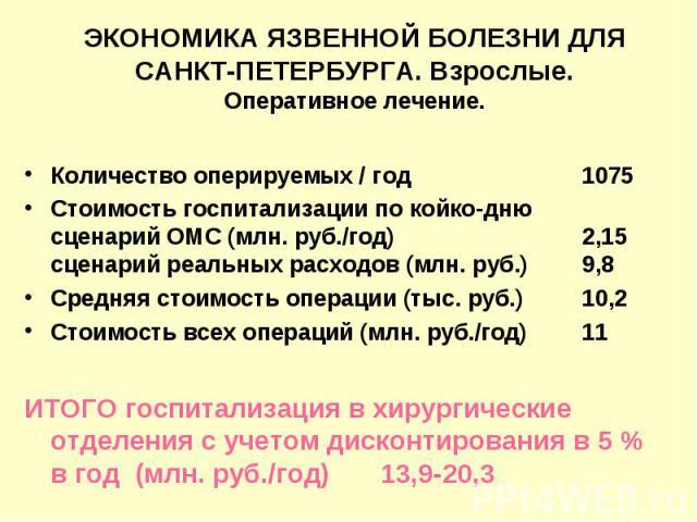 ЭКОНОМИКА ЯЗВЕННОЙ БОЛЕЗНИ ДЛЯ САНКТ-ПЕТЕРБУРГА. Взрослые. Оперативное лечение. Количество оперируемых / год 1075 Стоимость госпитализации по койко-дню сценарий ОМС (млн. руб./год) 2,15 сценарий реальных расходов (млн. руб.) 9,8 Средняя стоимость оп…