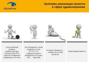 Проблемы реализации проектов в сфере здравоохранения