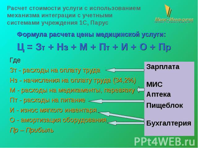 Расчет стоимости услуги с использованием механизма интеграции с учетными системами учреждения 1С, Парус Формула расчета цены медицинской услуги: Ц = Зт + Нз + М + Пт + И + О + Пр
