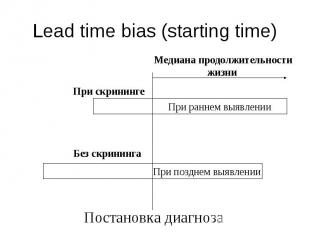 Lead time bias (starting time)