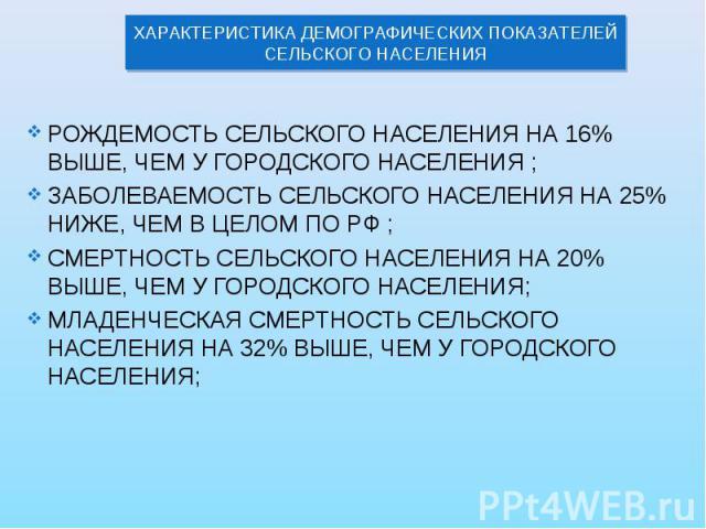 РОЖДЕМОСТЬ СЕЛЬСКОГО НАСЕЛЕНИЯ НА 16% ВЫШЕ, ЧЕМ У ГОРОДСКОГО НАСЕЛЕНИЯ ; РОЖДЕМОСТЬ СЕЛЬСКОГО НАСЕЛЕНИЯ НА 16% ВЫШЕ, ЧЕМ У ГОРОДСКОГО НАСЕЛЕНИЯ ; ЗАБОЛЕВАЕМОСТЬ СЕЛЬСКОГО НАСЕЛЕНИЯ НА 25% НИЖЕ, ЧЕМ В ЦЕЛОМ ПО РФ ; СМЕРТНОСТЬ СЕЛЬСКОГО НАСЕЛЕНИЯ НА 2…