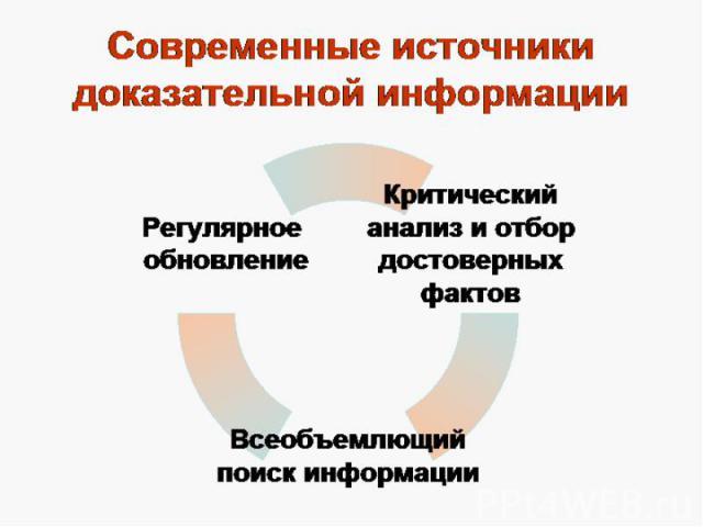 Современные источники доказательной информации