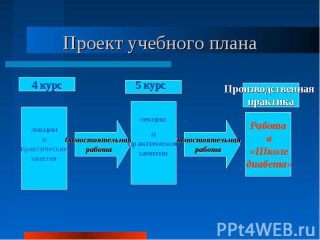 Проект учебного плана