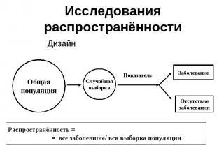 Исследования распространённости Дизайн