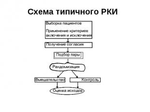 Схема типичного РКИ