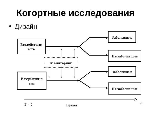 Дизайн Дизайн