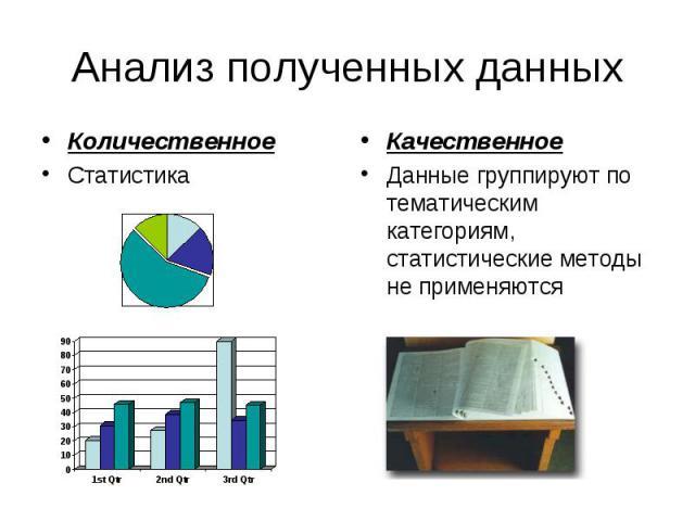 Анализ полученных данных Количественное Статистика