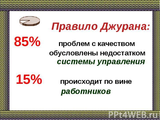 Правило Джурана: 85% проблем с качеством обусловлены недостатком системы управления 15% происходит по вине работников