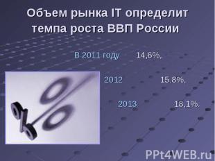 В 2011 году 14,6%, В 2011 году 14,6%, 2012 15,8%, 2013 18,1%.