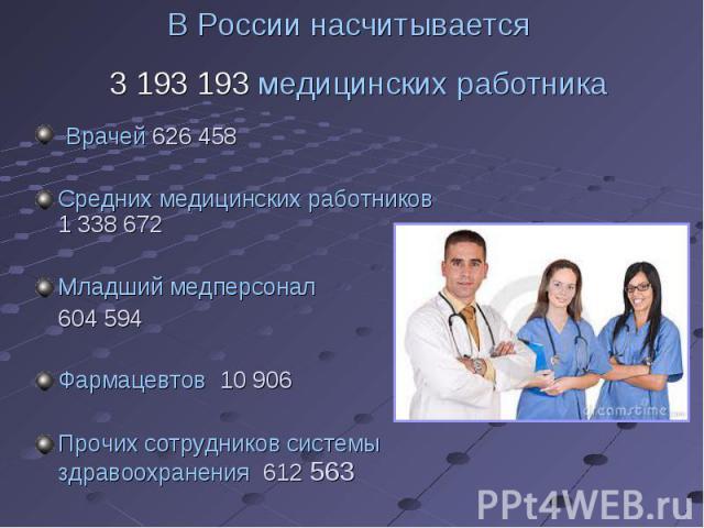 Врачей 626 458 Средних медицинских работников 1 338 672 Младший медперсонал 604 594 Фармацевтов 10 906 Прочих сотрудников системы здравоохранения 612 563