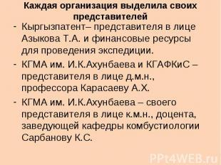 Кыргызпатент– представителя в лице Азыкова Т.А. и финансовые ресурсы для проведе