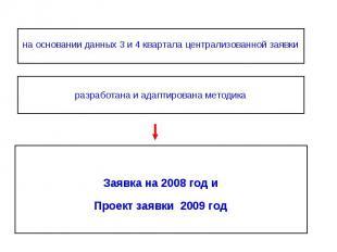 на основании данных 3 и 4 квартала централизованной заявки на основании данных 3