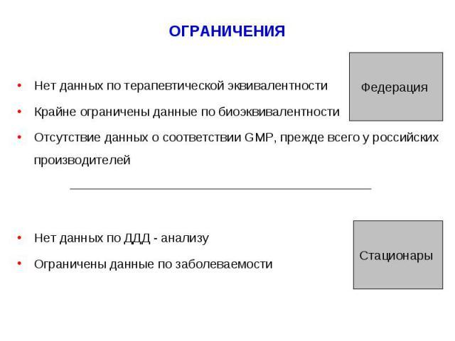 Нет данных по терапевтической эквивалентности Крайне ограничены данные по биоэквивалентности Отсутствие данных о соответствии GMP, прежде всего у российских производителей Нет данных по ДДД - анализу Ограничены данные по заболеваемости