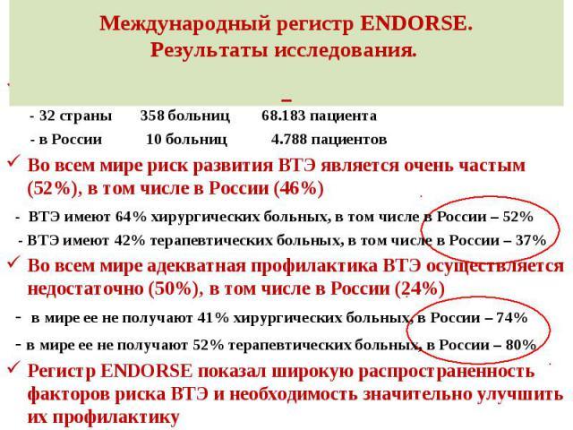 Беспрецедентный объем Беспрецедентный объем - 32 страны 358 больниц 68.183 пациента - в России 10 больниц 4.788 пациентов Во всем мире риск развития ВТЭ является очень частым (52%), в том числе в России (46%) - ВТЭ имеют 64% хирургических больных, в…