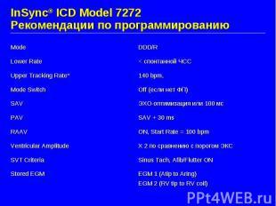 InSync® ICD Model 7272 Рекомендации по программированию