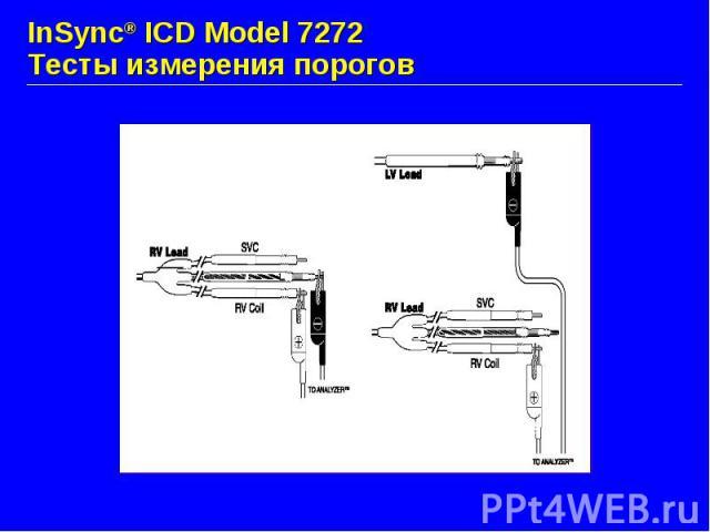 InSync® ICD Model 7272 Тесты измерения порогов