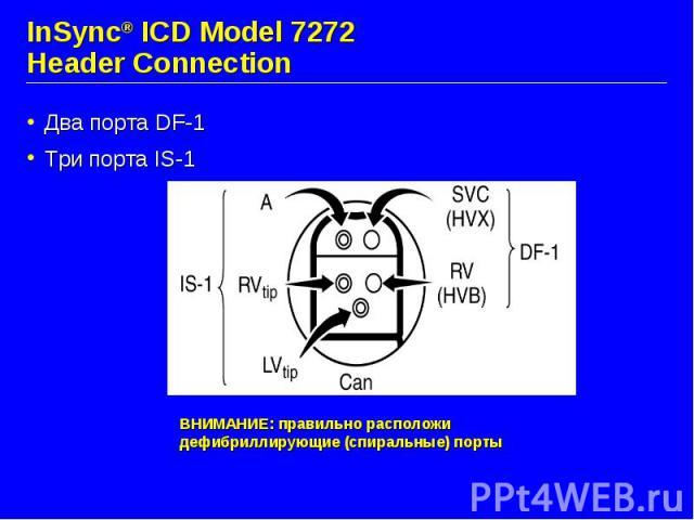 InSync® ICD Model 7272 Header Connection Два порта DF-1 Три порта IS-1