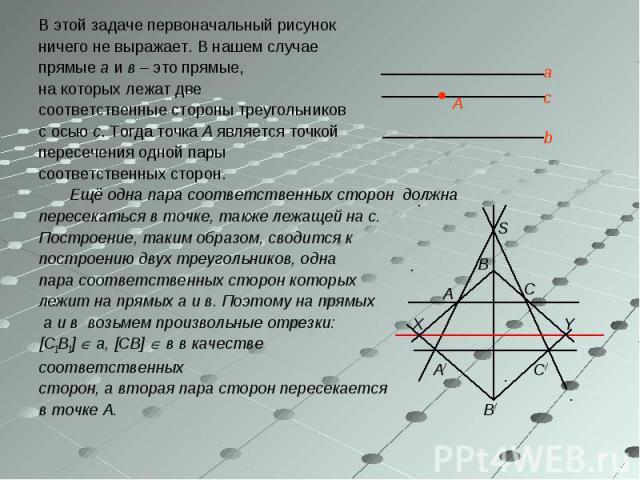 В этой задаче первоначальный рисунок В этой задаче первоначальный рисунок ничего не выражает. В нашем случае прямые а и в – это прямые, на которых лежат две соответственные стороны треугольников с осью с. Тогда точка А является точкой пересечения од…
