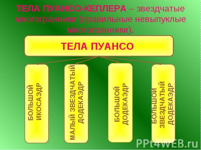ТЕЛА ПУАНСО-КЕПЛЕРА – звездчатые многогранники (правильные невыпуклые многогранники).