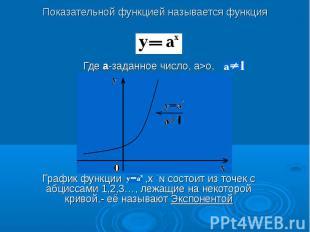 Показательной функцией называется функция Где a-заданное число, а>о, График ф