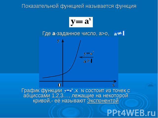 Показательной функцией называется функция Где a-заданное число, а>о, График функции ,х N состоит из точек с абциссами 1,2,3…, лежащие на некоторой кривой,- её называют Экспонентой