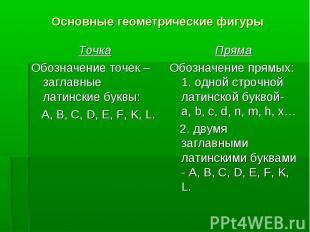 Точка Точка Обозначение точек – заглавные латинские буквы: A, B, C, D, E, F, K,